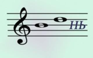 Викторина о песнях