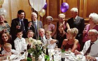 Украшение зала на юбилей 60 лет мужчине