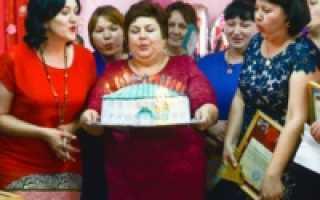 Сценарий день рождения магазина