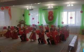 Спектакли для детского театрального кружка