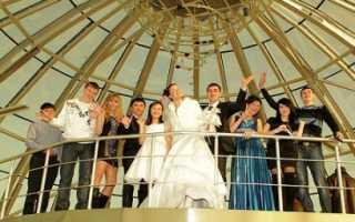 Сценарий свадьбы на 20 человек