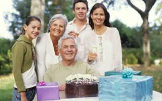 Как оригинально поздравить родителей с годовщиной свадьбы